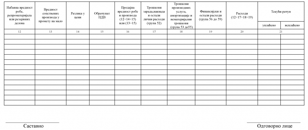 pravilnik-o-poslovim-knjigama-i-prostom-knjigovodstvu-2-pk-1-poslovna-knjiga-prihoda-i-rashoda
