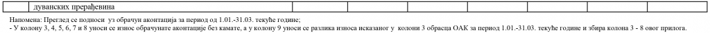 obrazac-pp-oak-prilog-1-2