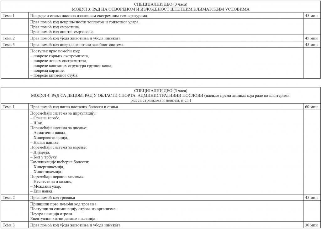 napredno-osposobljavanje-za-zaposlene-u-trajanju-od-12-skolskih-casova-2