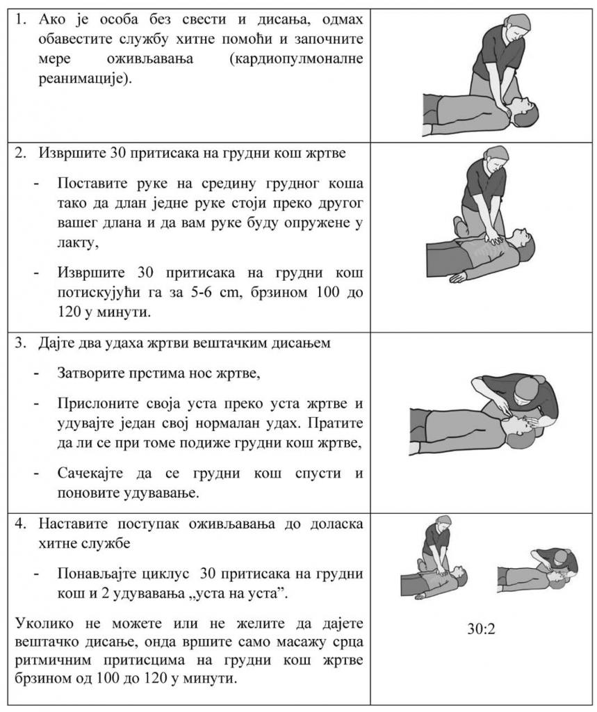 osnovni-postupci-pruzanja-prve-pomoci-postupak-sa-osobom-bez-svesti-i-disanja-mere-ozivljavanja