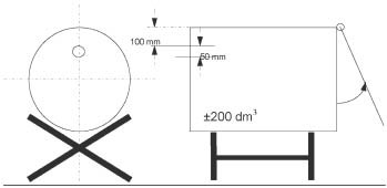 pravilnik o aerosolnim rasprsivacima - slika 6.3.2.1.