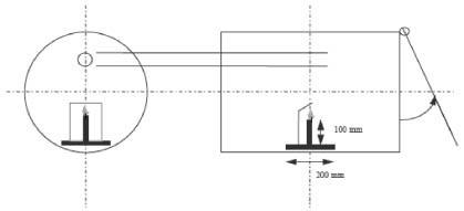 pravilnik o aerosolnim rasprsivacima - slika 6.3.2.3.