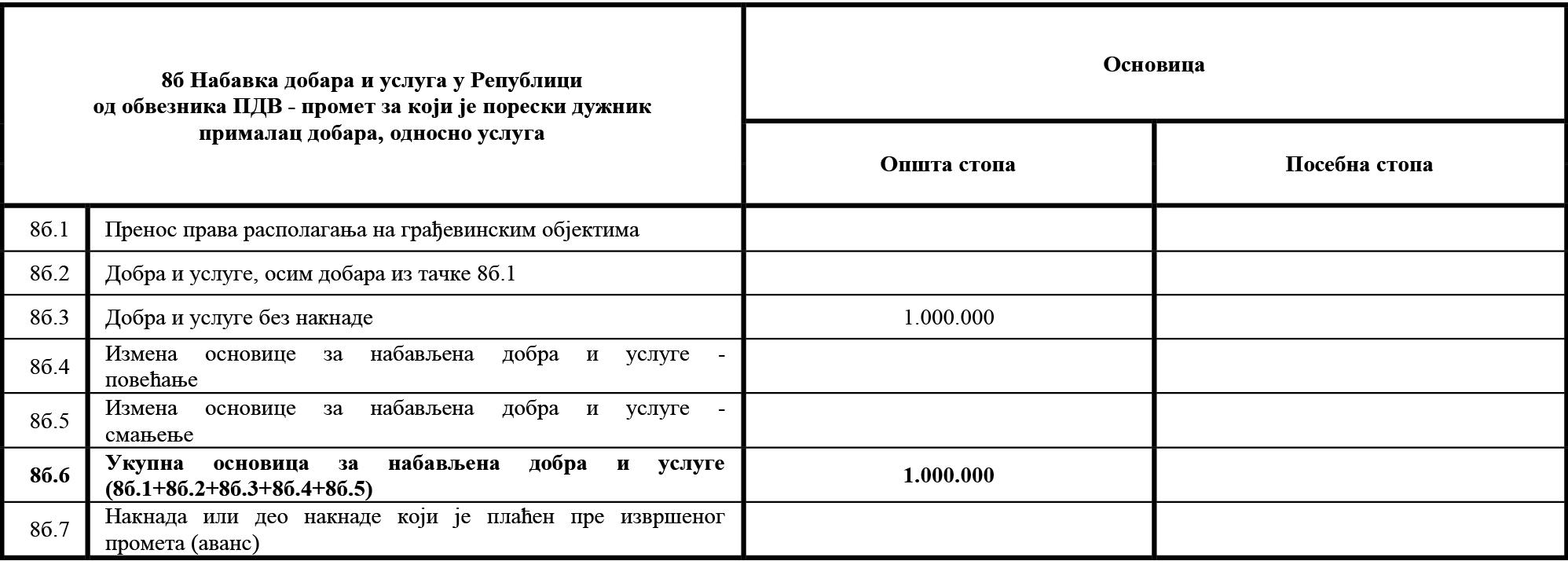 uputstvo PU obrazac POPDV primer 100