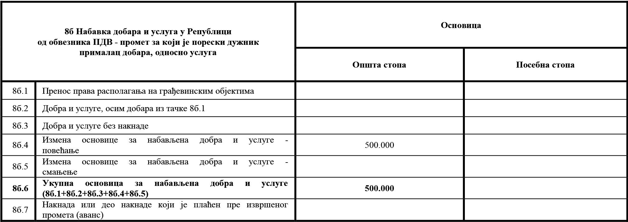 uputstvo PU obrazac POPDV primer 101