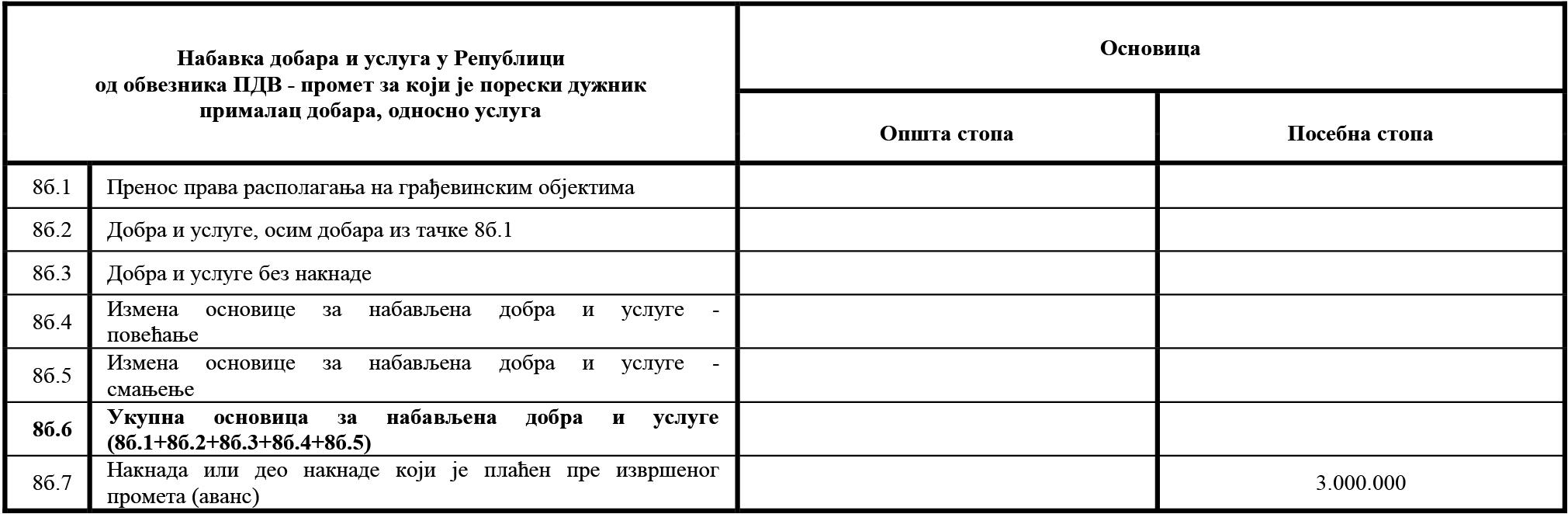 uputstvo PU obrazac POPDV primer 103