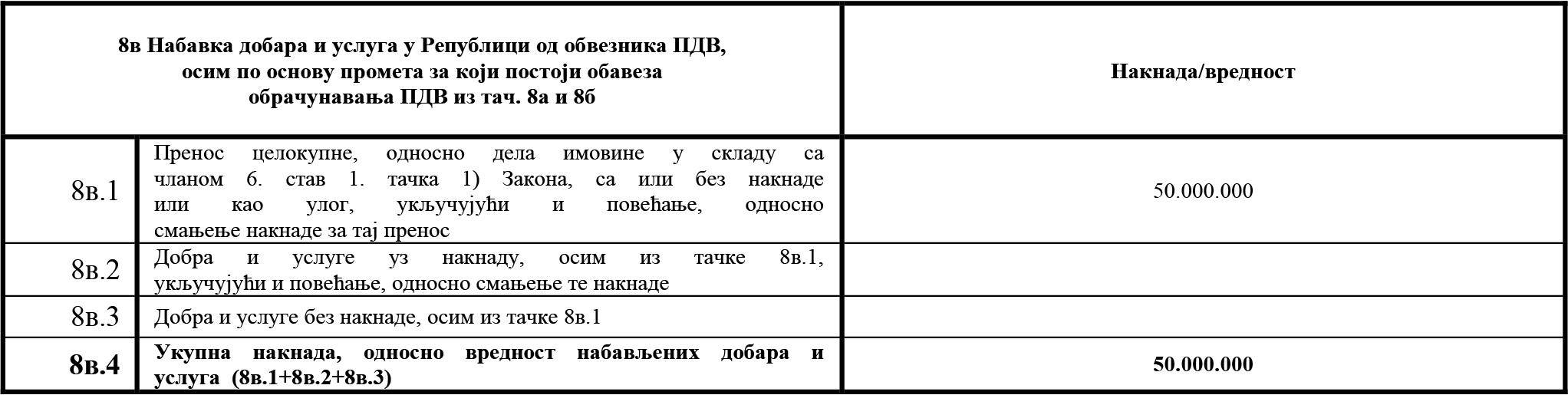 uputstvo PU obrazac POPDV primer 104