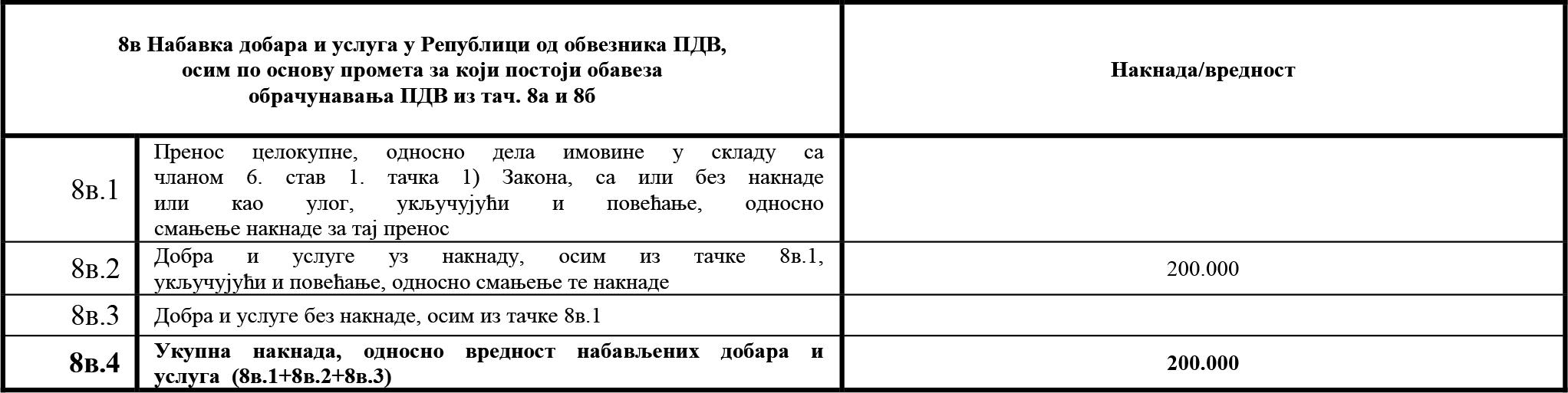uputstvo PU obrazac POPDV primer 105