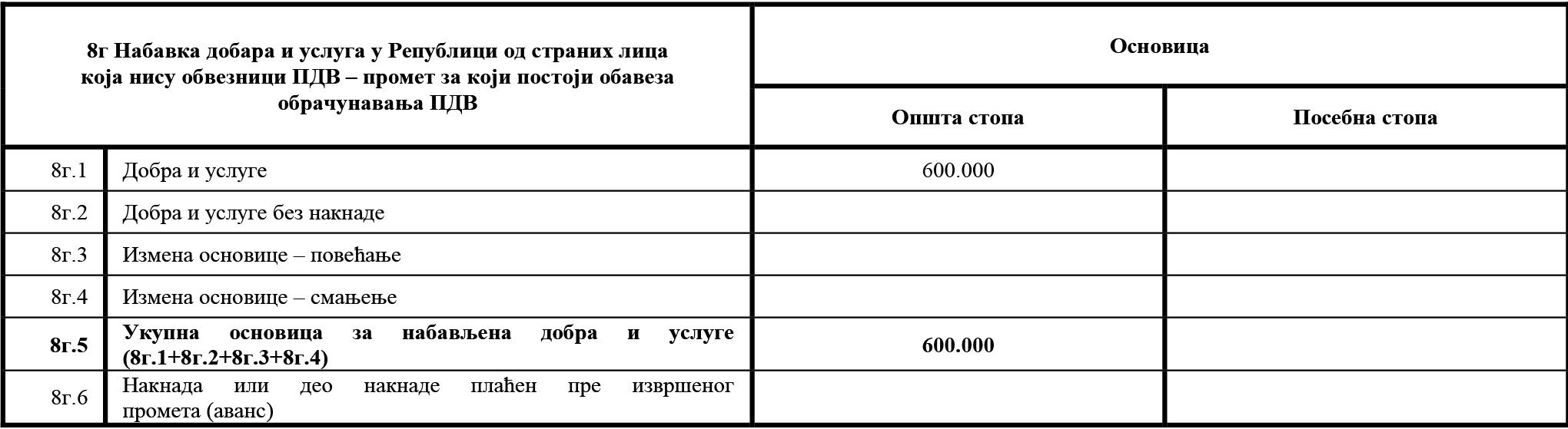 uputstvo PU obrazac POPDV primer 109