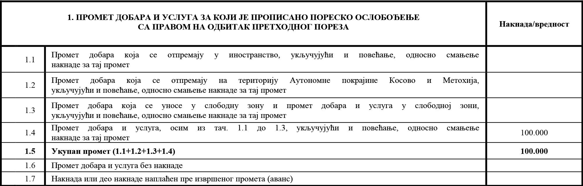 uputstvo PU obrazac POPDV primer 11