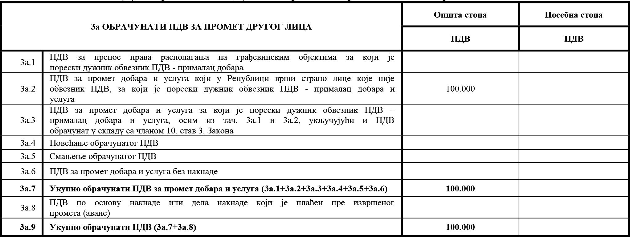 uputstvo PU obrazac POPDV primer 111 - 1.1