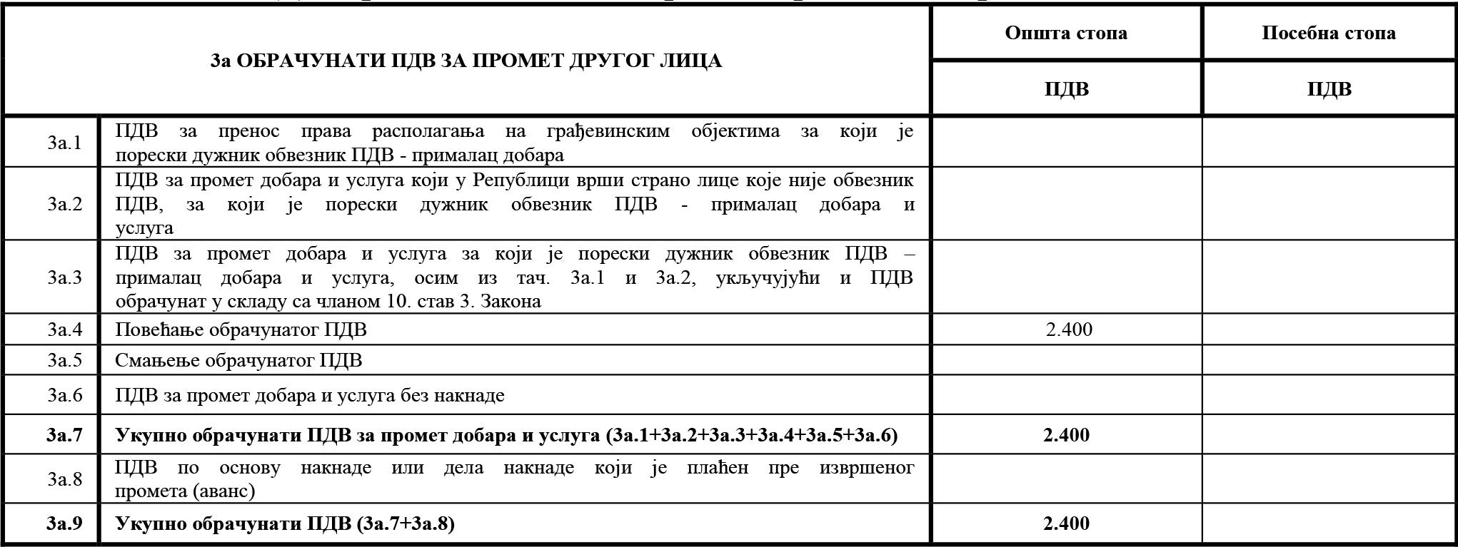 uputstvo PU obrazac POPDV primer 111 - 2.1