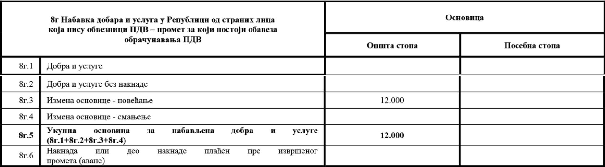 uputstvo PU obrazac POPDV primer 111 - 2.2