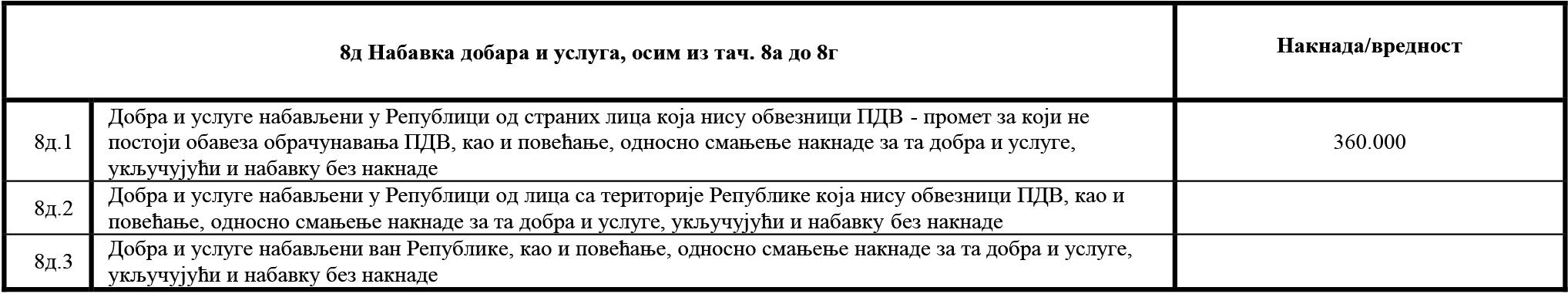 uputstvo PU obrazac POPDV primer 114