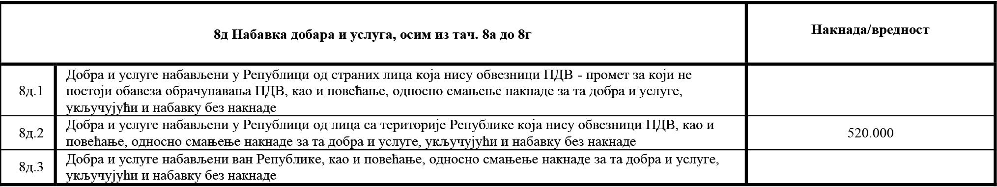 uputstvo PU obrazac POPDV primer 115