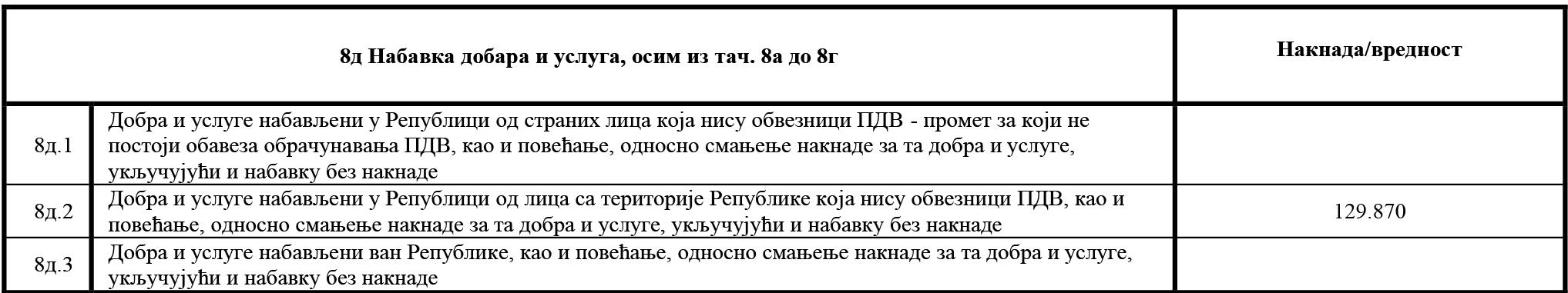 uputstvo PU obrazac POPDV primer 116