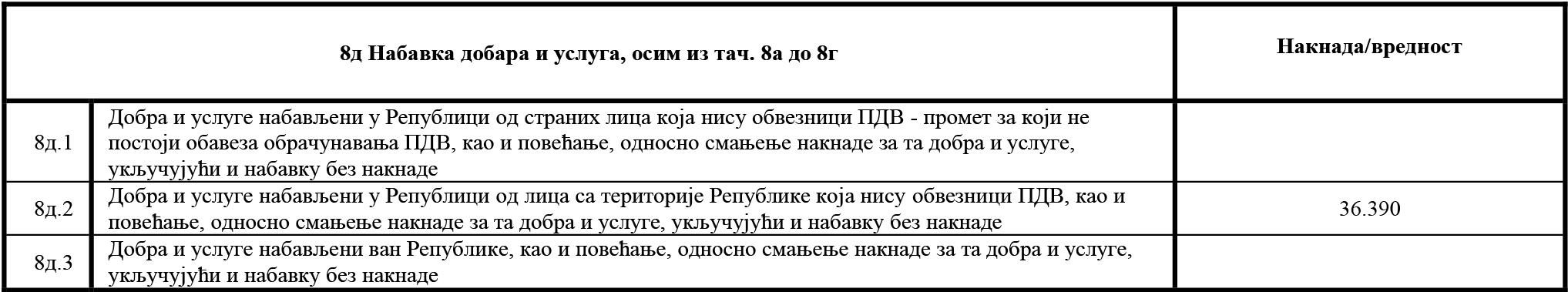 uputstvo PU obrazac POPDV primer 117