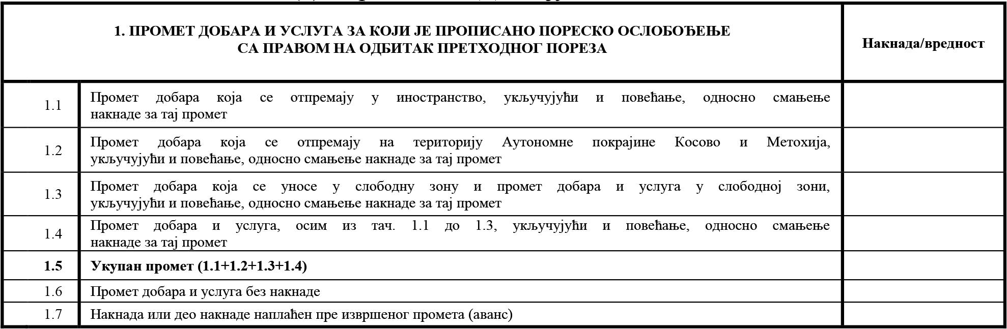uputstvo PU obrazac POPDV primer 12 - 1.1
