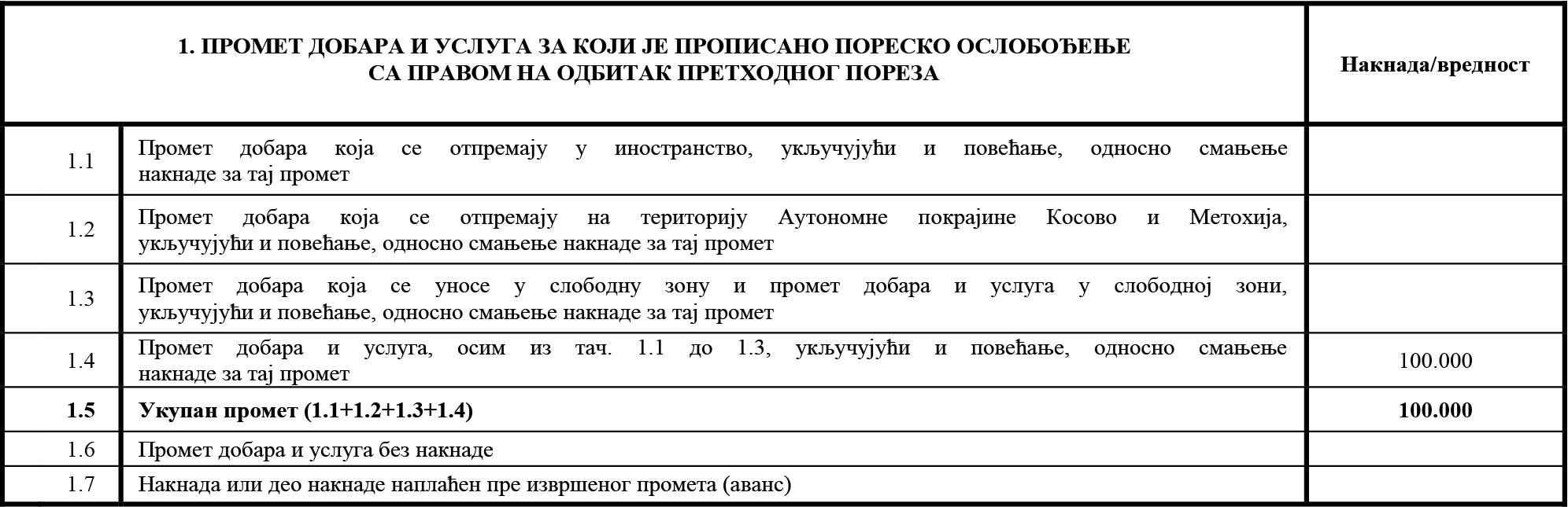 uputstvo PU obrazac POPDV primer 12 - 2.1