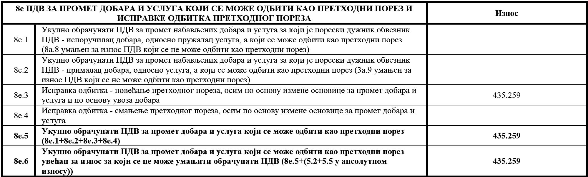 uputstvo PU obrazac POPDV primer 121