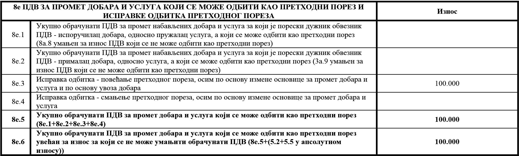 uputstvo PU obrazac POPDV primer 122