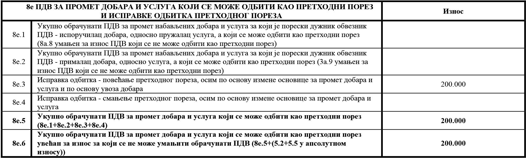 uputstvo PU obrazac POPDV primer 123