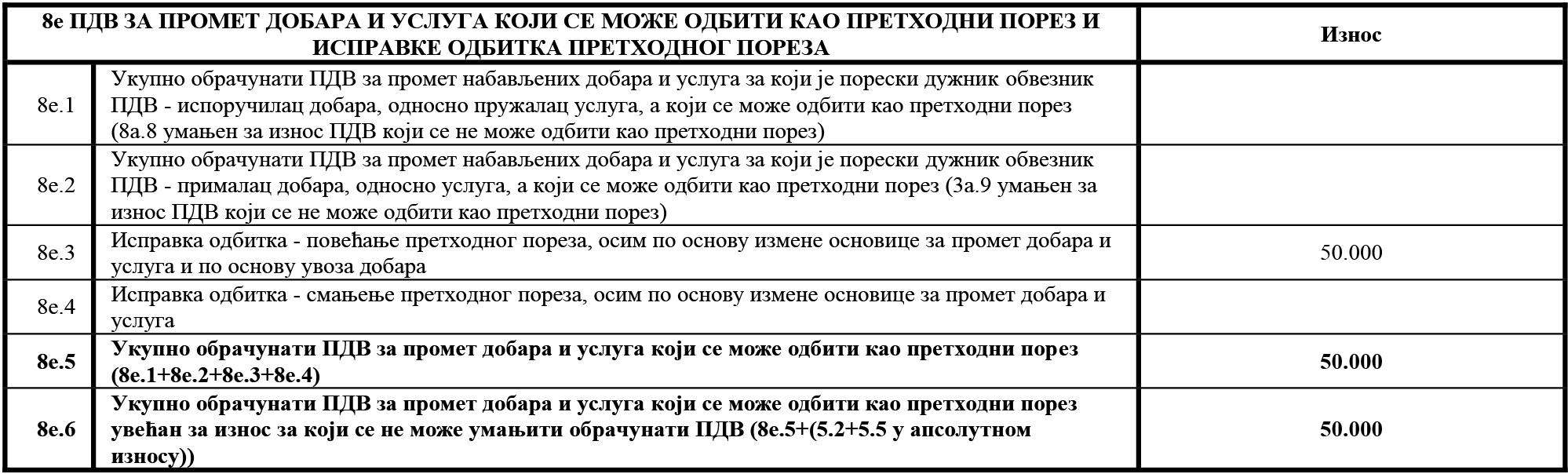 uputstvo PU obrazac POPDV primer 124