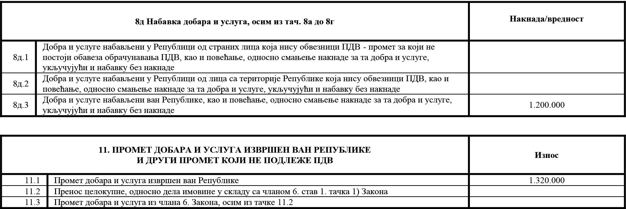 uputstvo PU obrazac POPDV primer 131