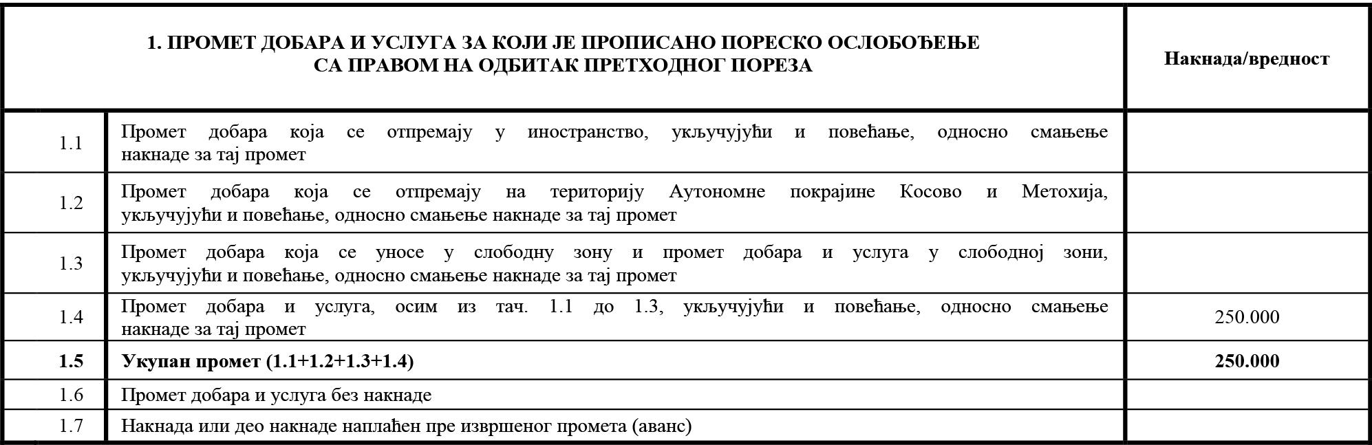 uputstvo PU obrazac POPDV primer 15