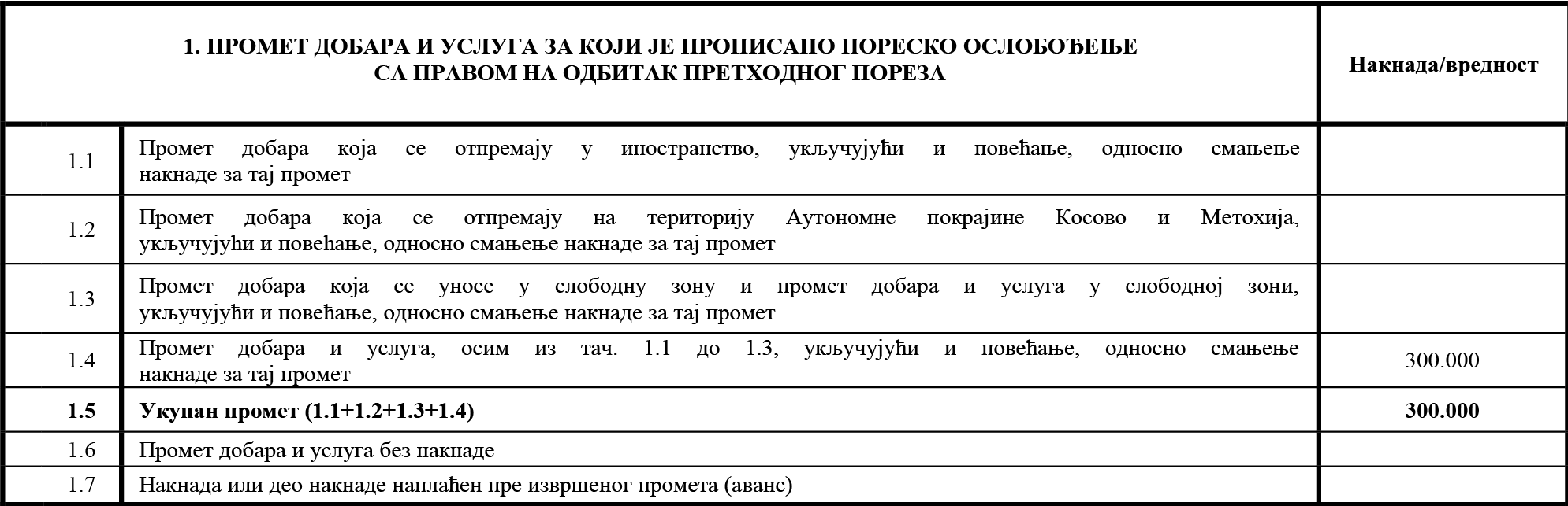 uputstvo PU obrazac POPDV primer 17