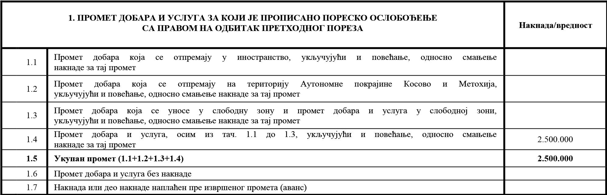 uputstvo PU obrazac POPDV primer 19