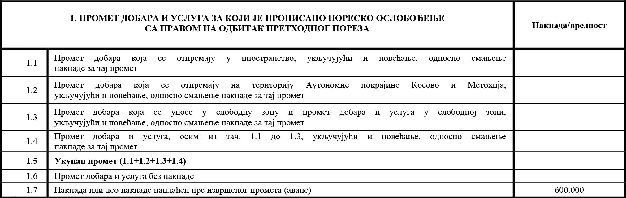 uputstvo PU obrazac POPDV primer 25