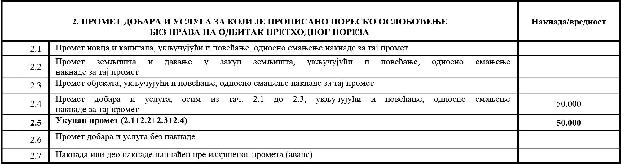 uputstvo PU obrazac POPDV primer 40