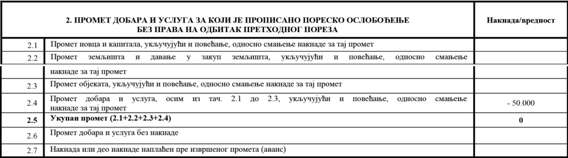 uputstvo PU obrazac POPDV primer 42