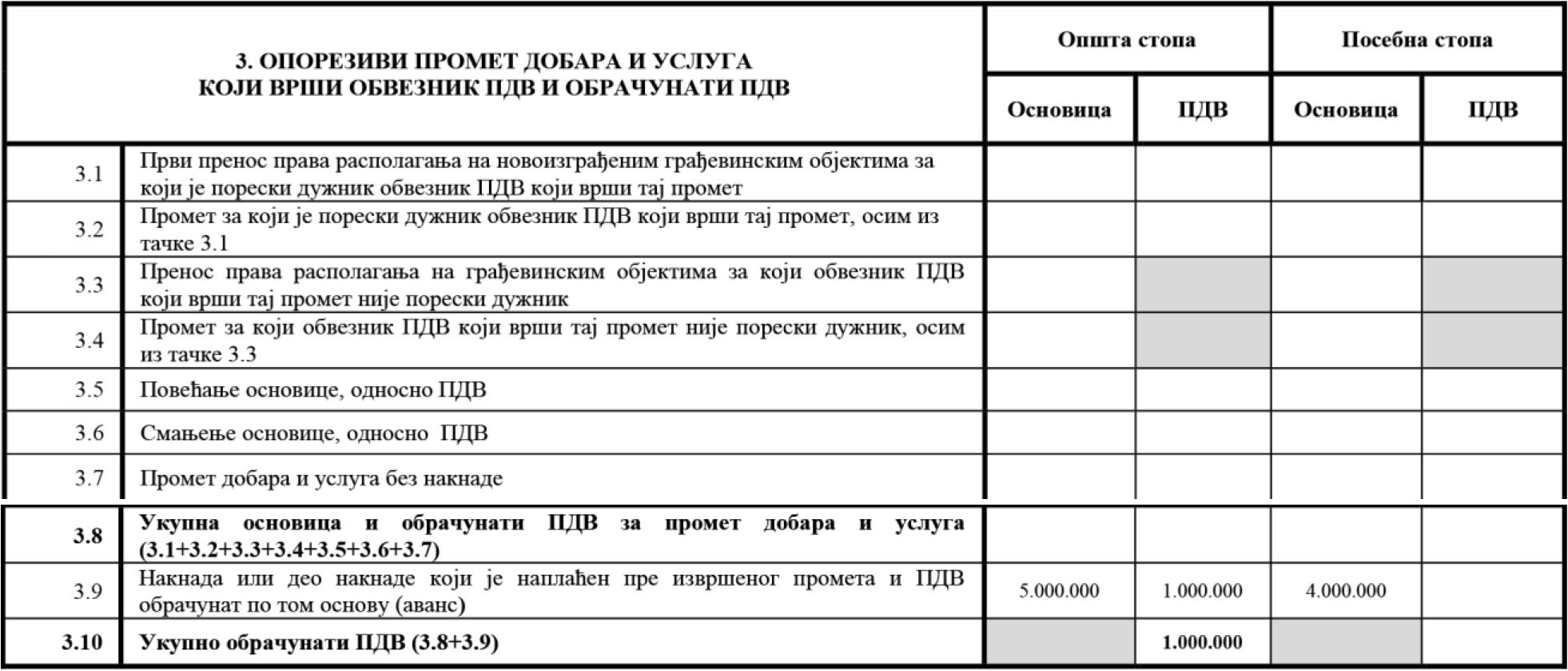 uputstvo PU obrazac POPDV primer 64