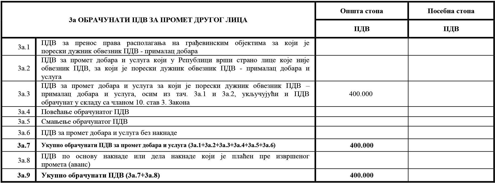 uputstvo PU obrazac POPDV primer 67