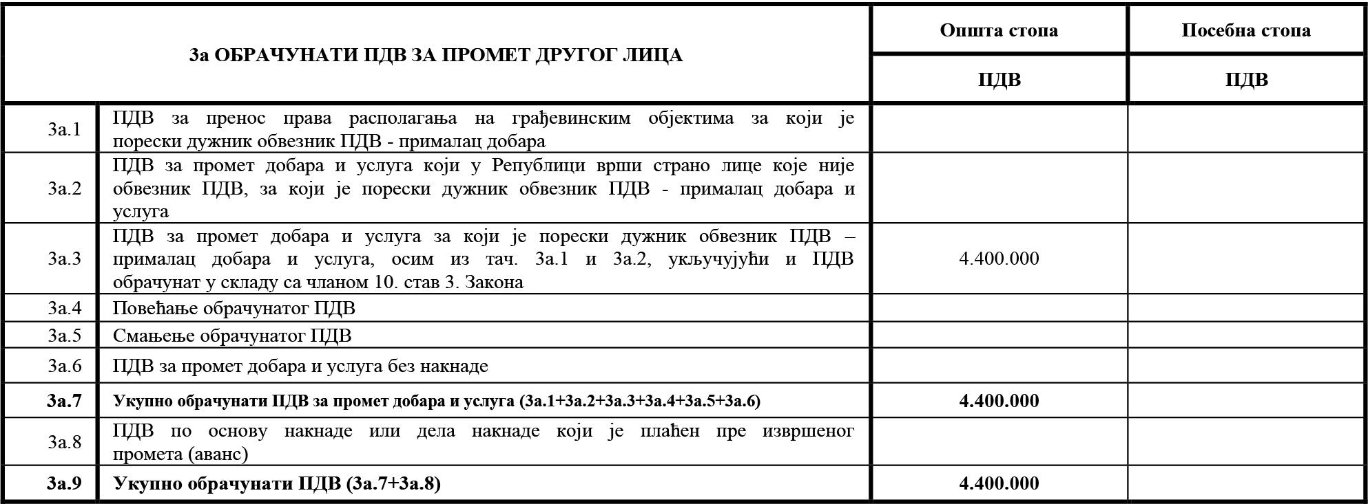 uputstvo PU obrazac POPDV primer 71