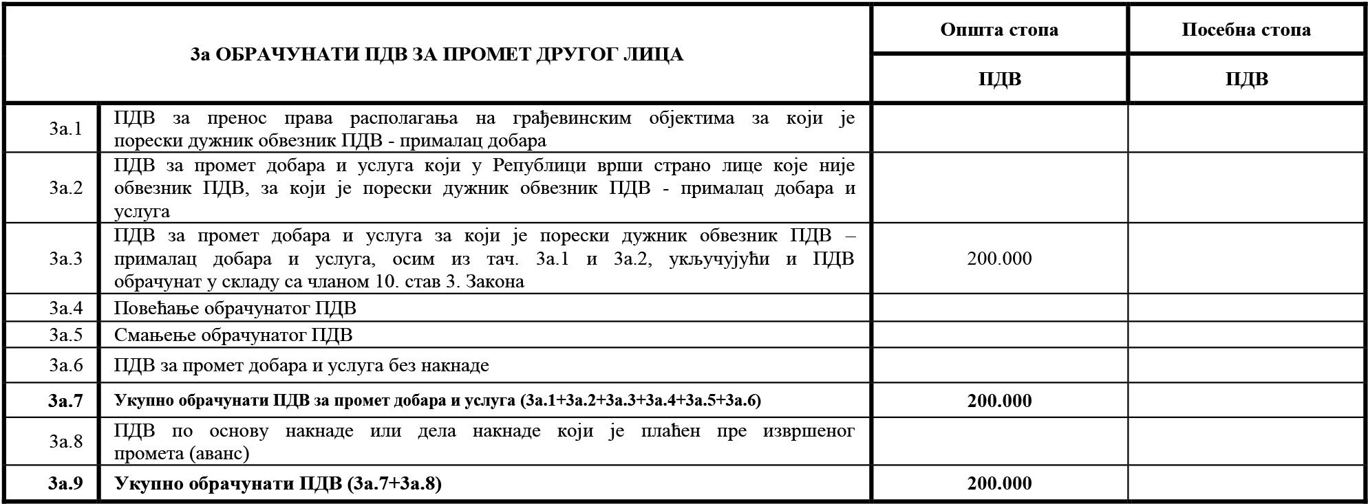 uputstvo PU obrazac POPDV primer 72