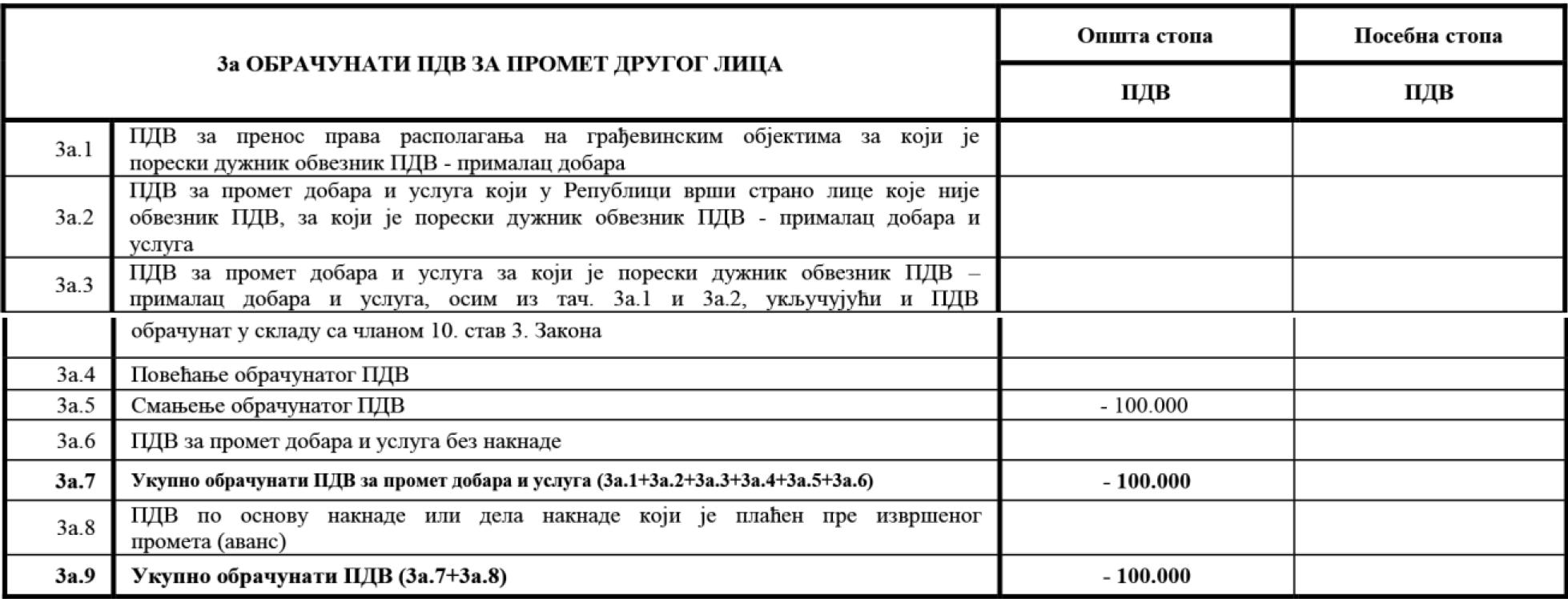 uputstvo PU obrazac POPDV primer 74