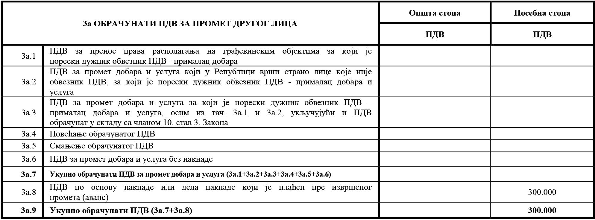 uputstvo PU obrazac POPDV primer 75