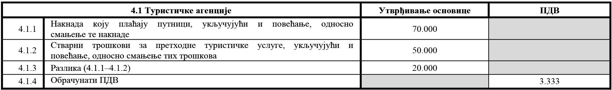 uputstvo PU obrazac POPDV primer 77
