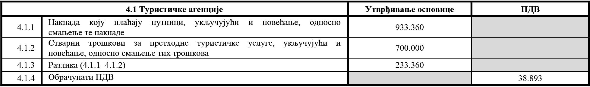 uputstvo PU obrazac POPDV primer 78 - 1.2