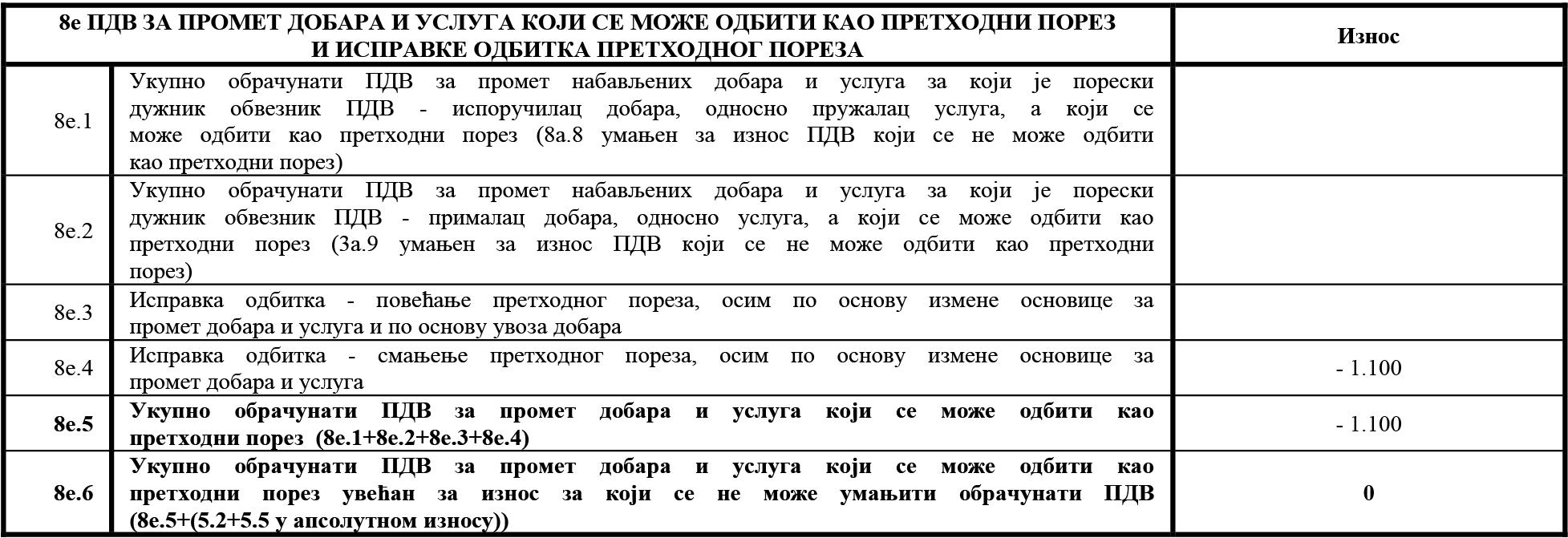 uputstvo PU obrazac POPDV primer 82 - 1.2
