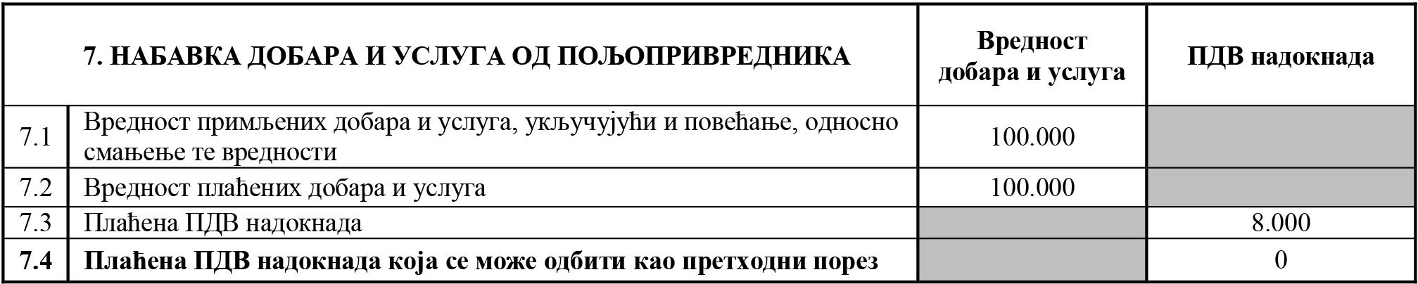 uputstvo PU obrazac POPDV primer 84