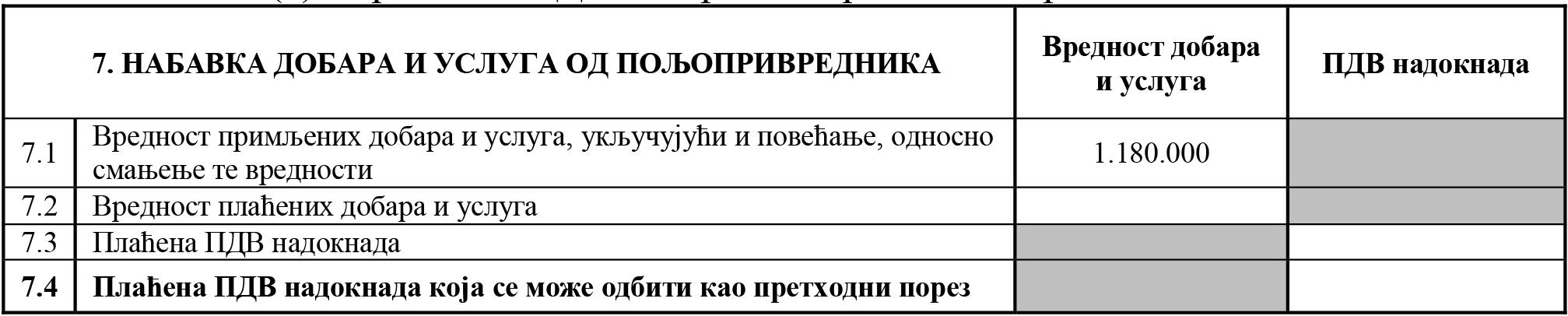 uputstvo PU obrazac POPDV primer 85 - 1