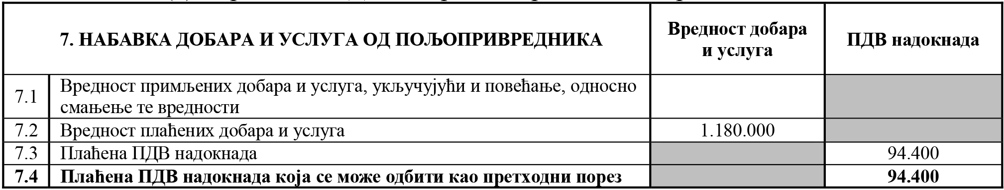 uputstvo PU obrazac POPDV primer 85 - 2