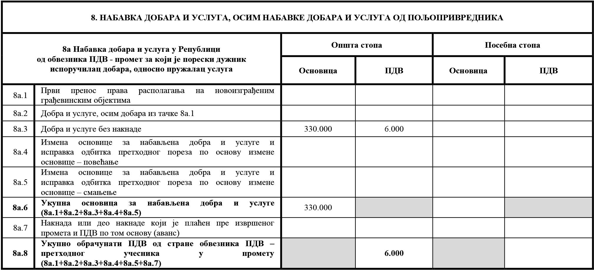 uputstvo PU obrazac POPDV primer 89