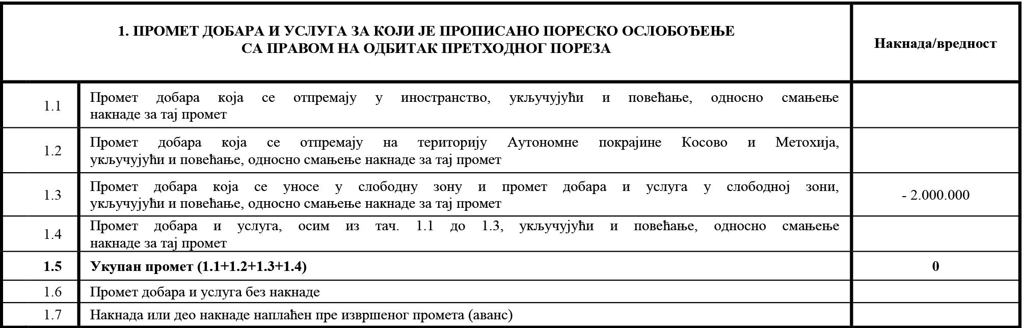 uputstvo PU obrazac POPDV primer 9