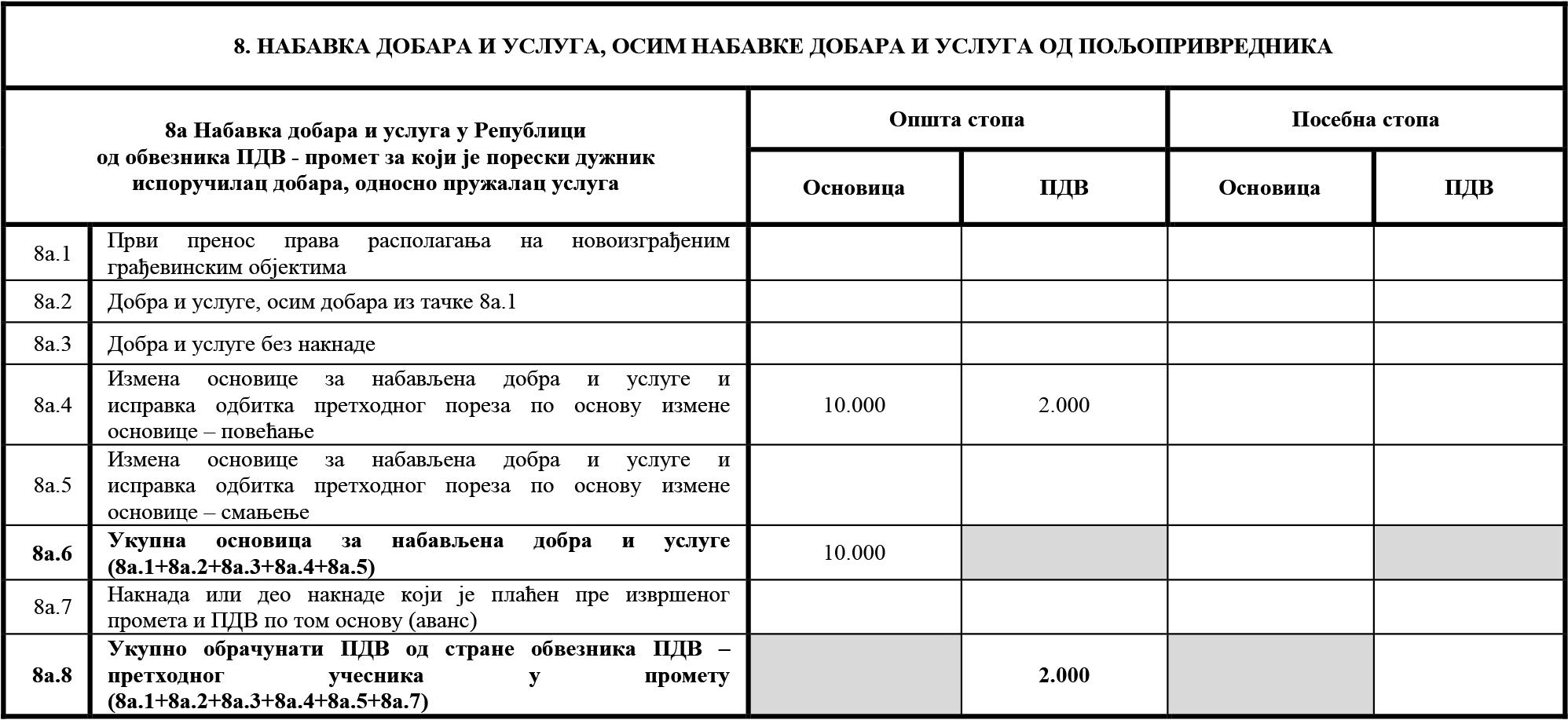 uputstvo PU obrazac POPDV primer 90