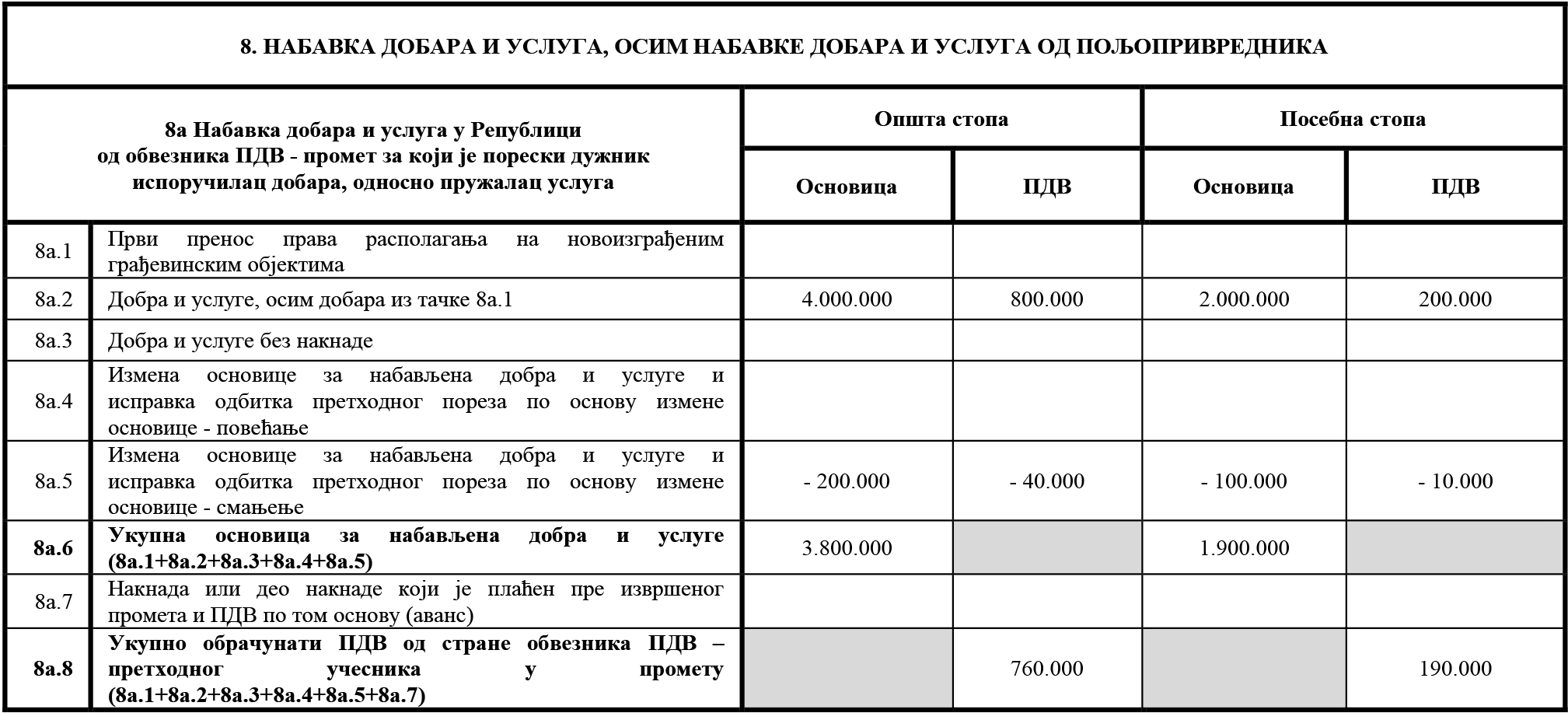 uputstvo PU obrazac POPDV primer 91 - 1