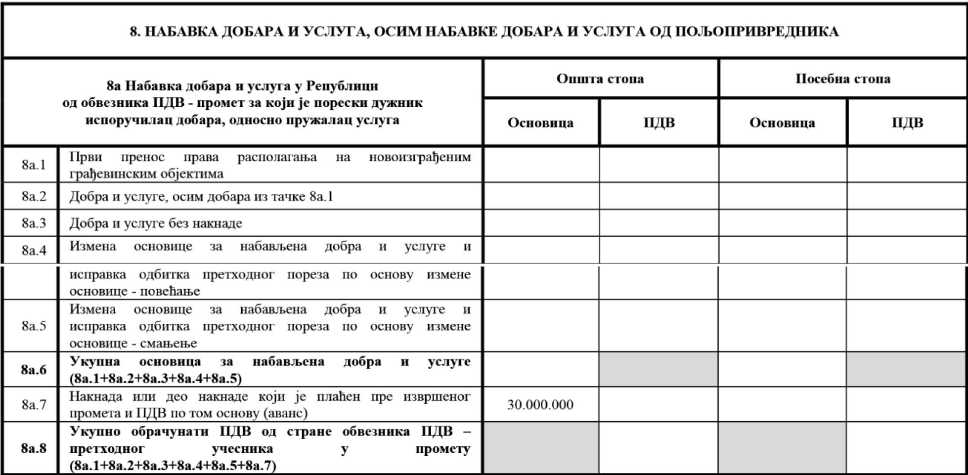 uputstvo PU obrazac POPDV primer 93 - 1